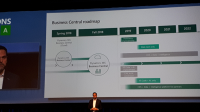 Toekomstbestendig met Dynamics 365 Business Central