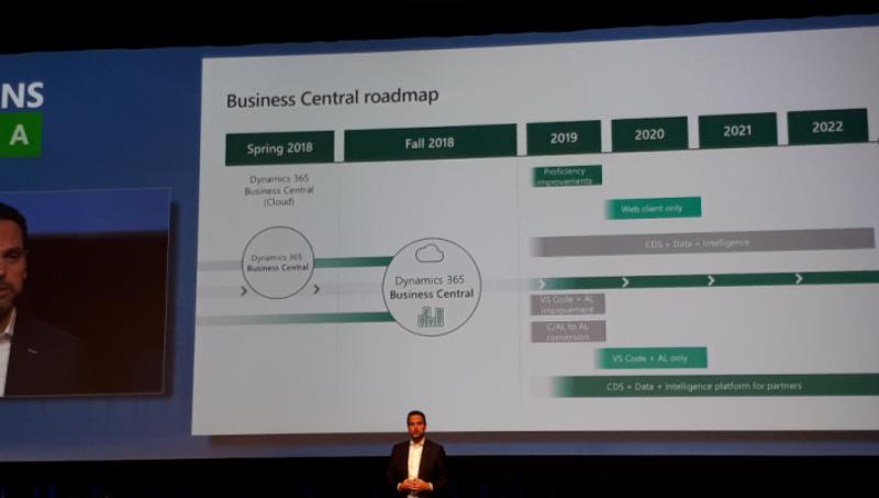 Toekomstbestendig met Dynamics 365 Business Central